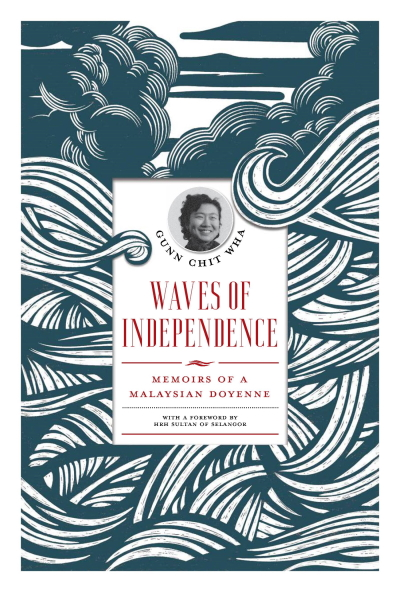 Waves of Independence